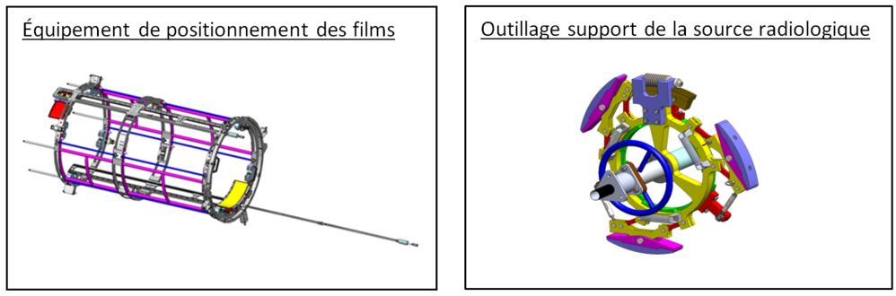 Équipement de positionnement des films et Outillage support de la source radiologique