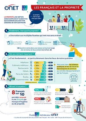 Infographie Ipsos - La propreté c'est fondamental.